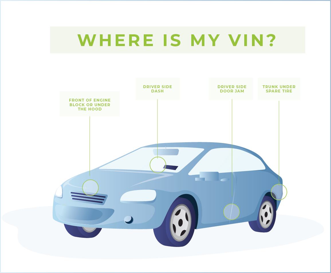 VIN locations in car - where is my VIN
